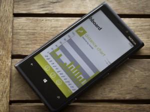 Новый недорогой Lumia 640 от Microsoft