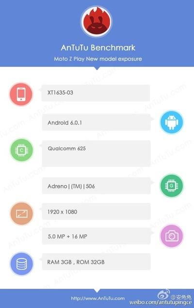 Moto Z Play прошел тестирование в AnTuTu
